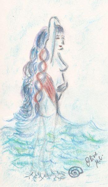 Umístění psoatu v těle. Ilustrace: M. O. Cusanová